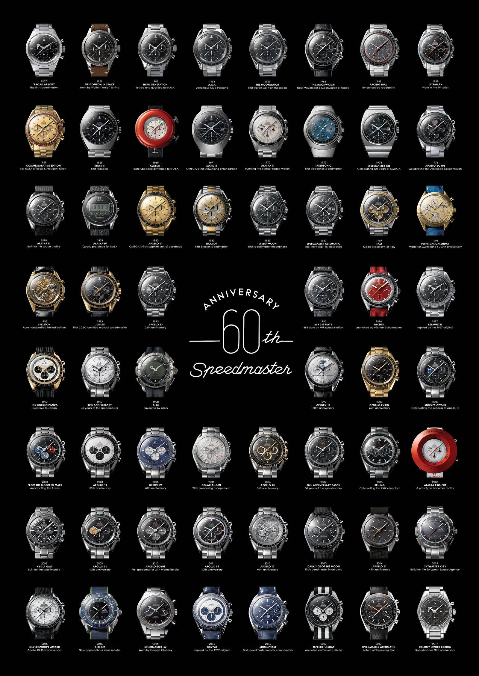 omega-anniversary-60th-speedmaster-.jpg
